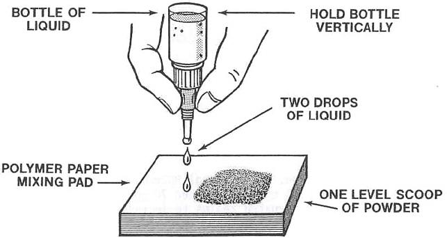 fuji glass ionomer instructions