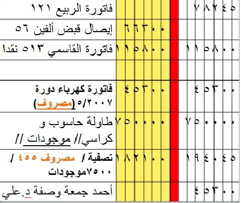 اجراء حسابات الصيدلية بدقة منتديات العيادة السورية الطبية